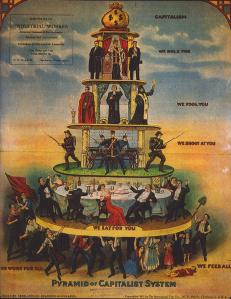 La piramide del sistema capitalista