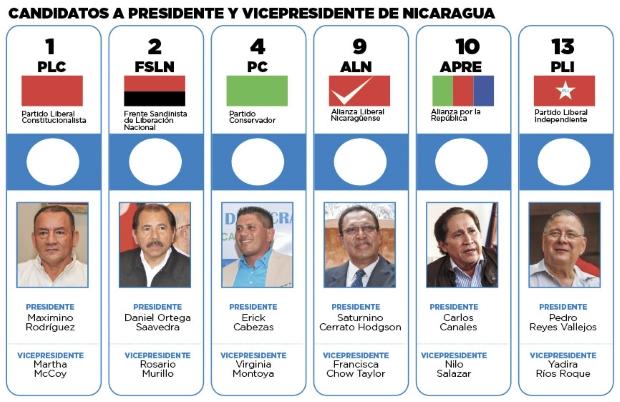 Scheda Nicaragua.jpg